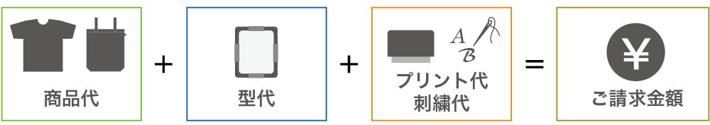 price_chart